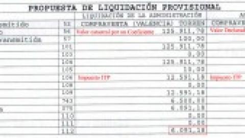 Liquidacion provisional! Liquidacion hacienda!¿Resignación?